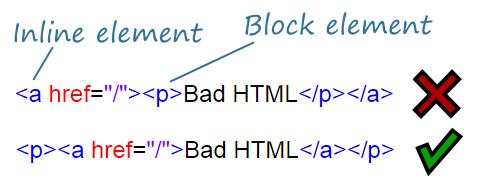 Inserting Inline Html Code Blocks Terminalfour Documentation Vcu Wiki